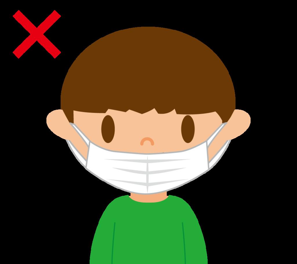 間違ったマスクのつけ方のイラストその2