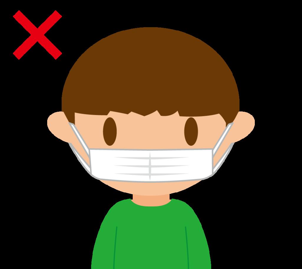 間違ったマスクのつけ方のイラストその1